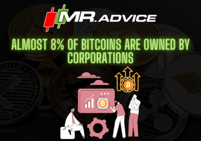 Almost 8% of BitCoins are owned by corporations